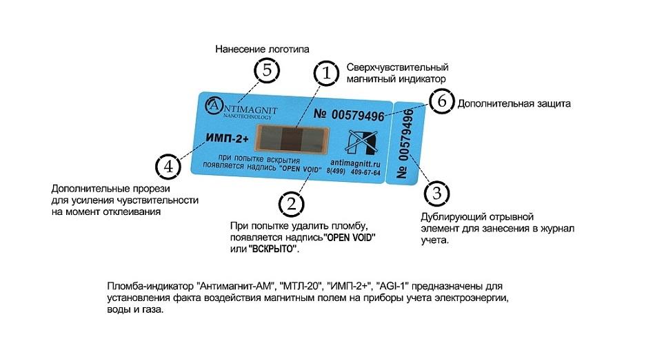 антимагнитная наклейка на счетчик воды как обойти